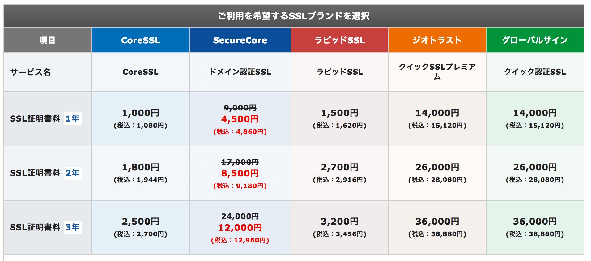 SSL エックスサーバー